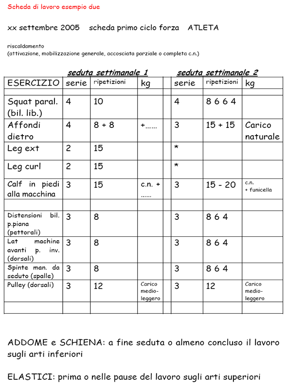 ciclo di steroidi per fotomodelli